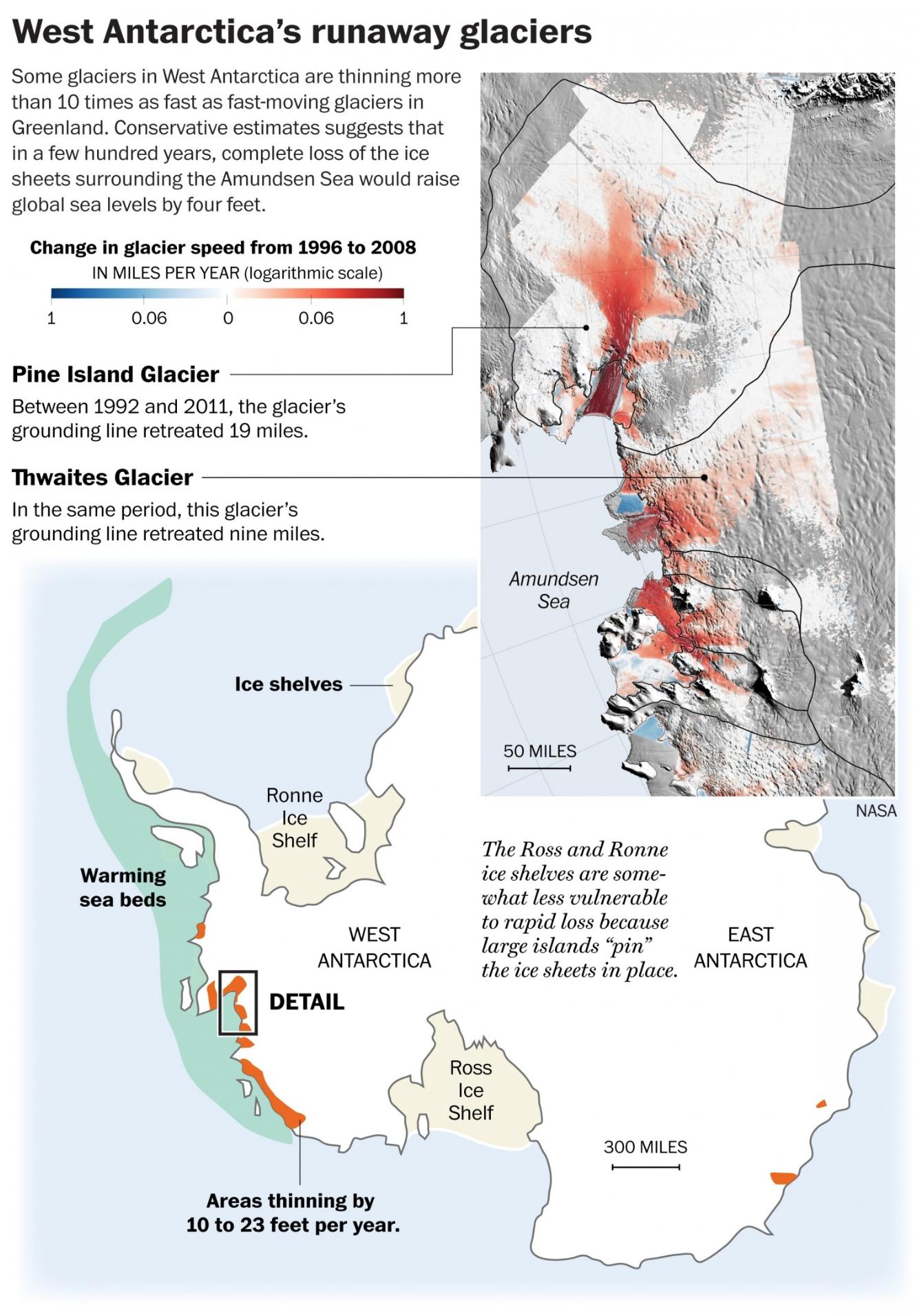 Map showing ice retreat in West Antarctica